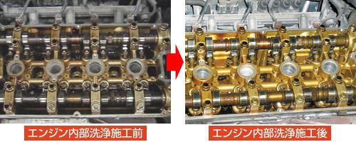 エンジン内部洗浄 SOD-1施工